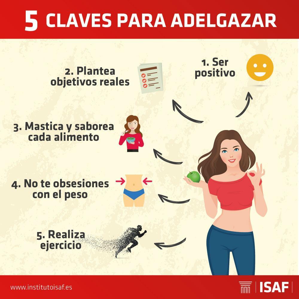 Claves para adelgazar - ISAF