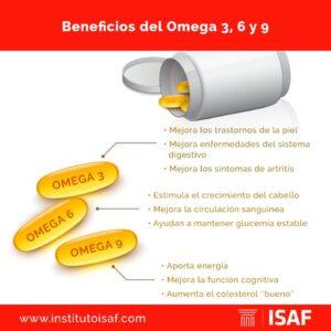 beneficios del omega 3, 6, 9 - isaf