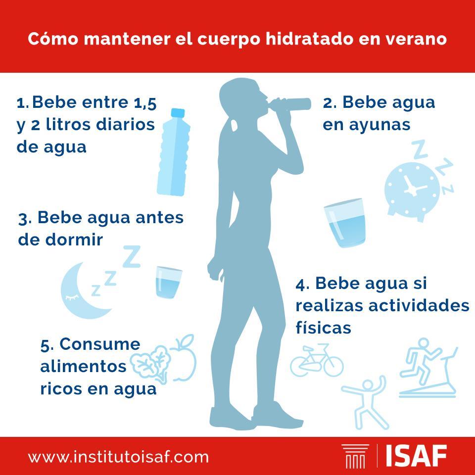 Como mantener el cuerpo hidratado - ISAF