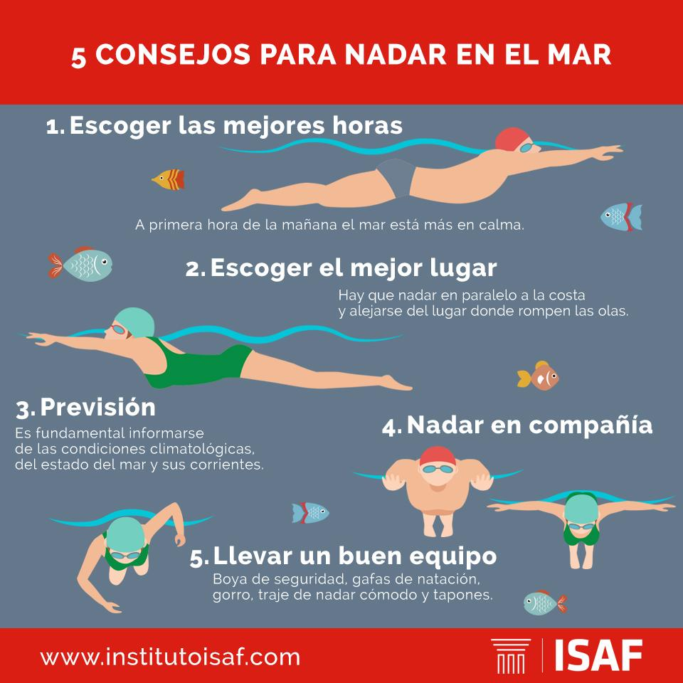 Consejos para nadar en el mar - ISAF