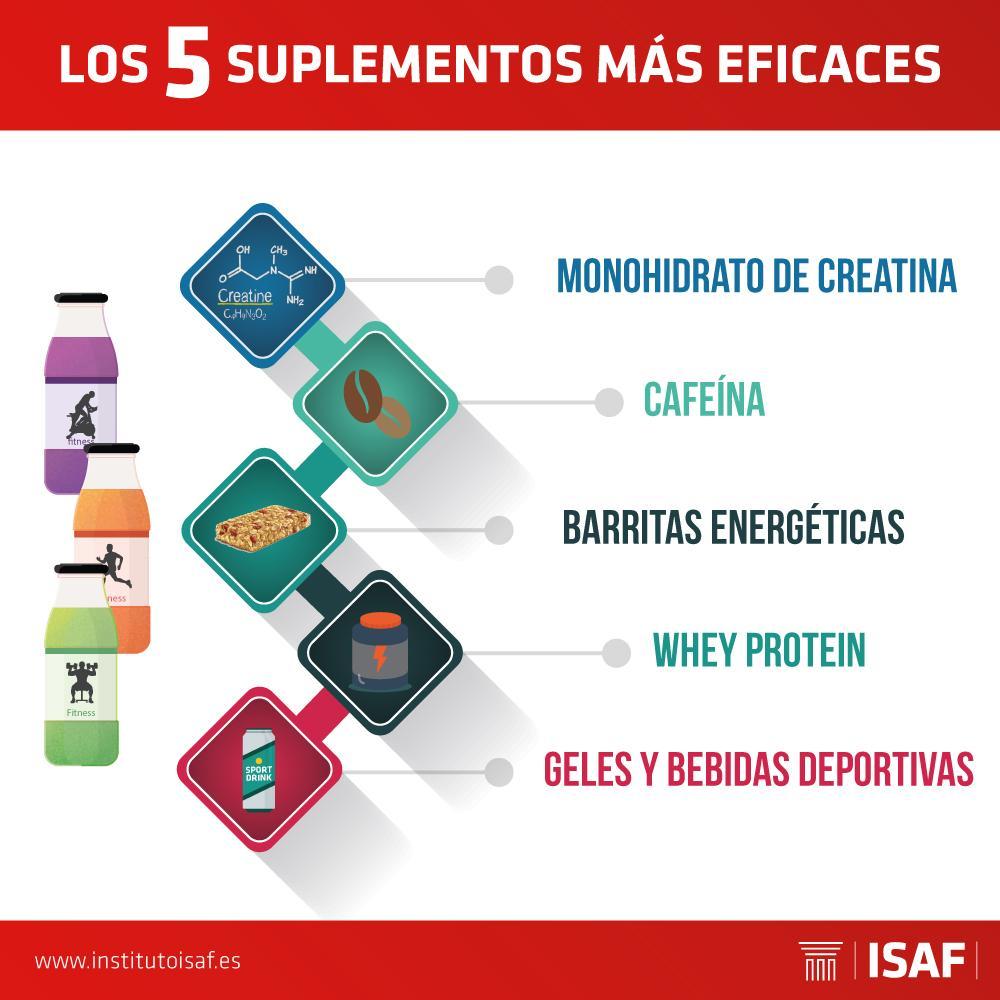 suplementos mas eficaces - ISAF