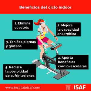 ciclo indoor para adelgazar - instituto isaf