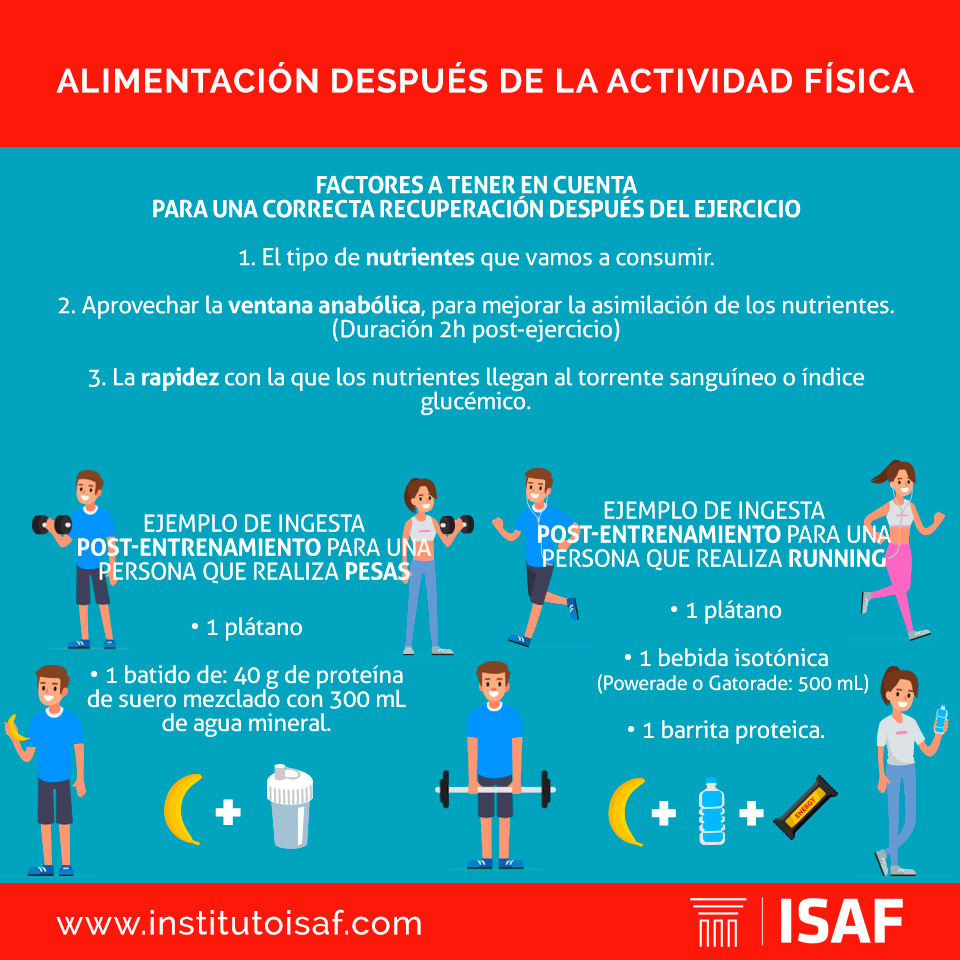 infografia alimentacion despues de la actividad fisica - isaf