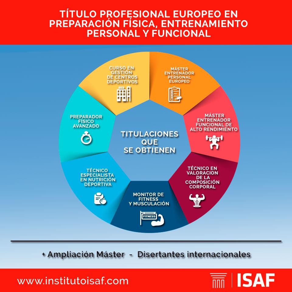 infografia formacion deportiva - isaf